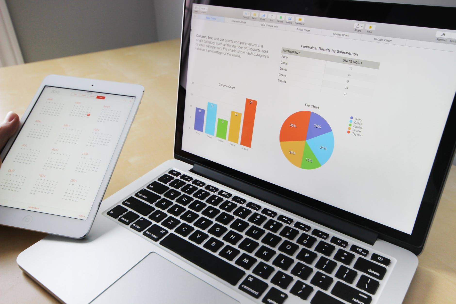 Como integrar uma ferramenta CRM para a gestão geral da sua empresa e quais benefícios?